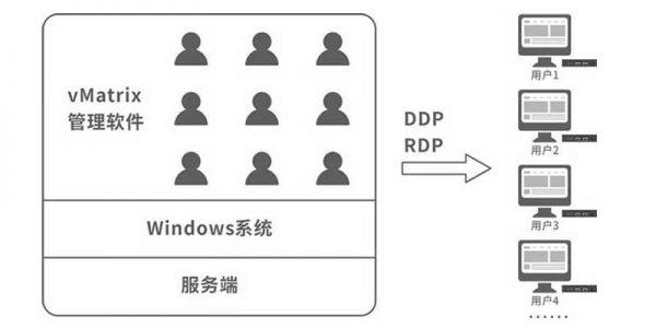 RDS-structurejpg
